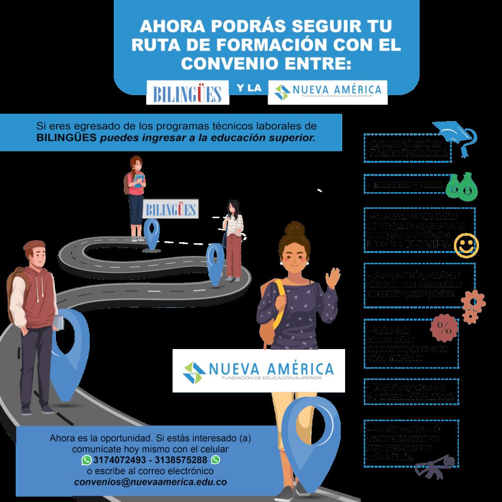 Convenio Fesna - Bilingues